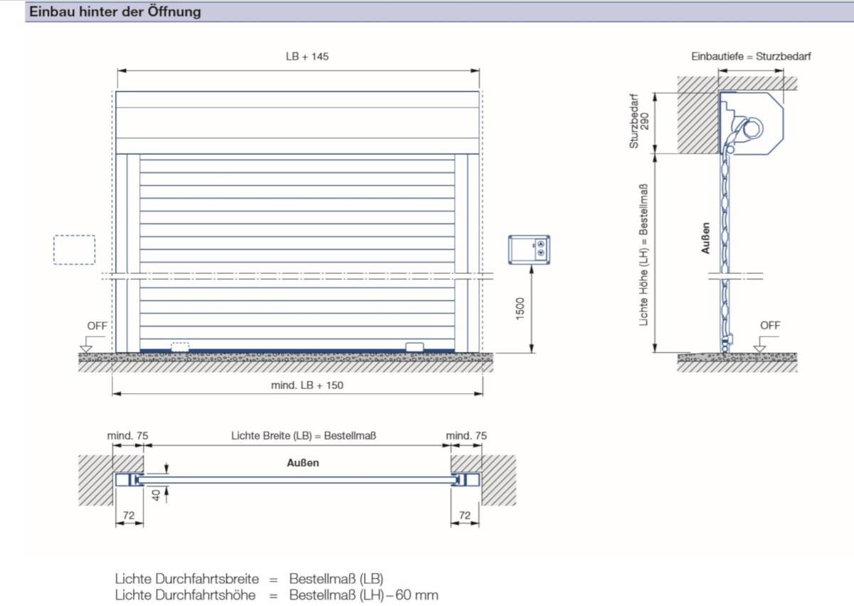 Zeichnung der Maße und technischen Details des RollMatic Rolltors